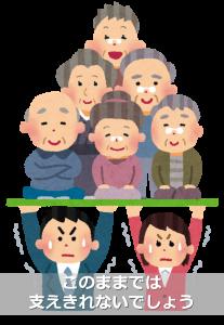 高齢化年金問題