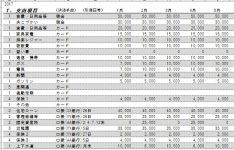 【エクセル・無料ダウンロード】1年間の家計簿をA4・1枚だけ(表裏)で。