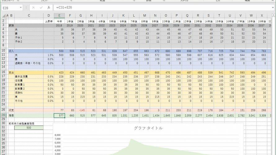 エクセルで簡単なライフプラン表をイチからつくってみよう!(その2)