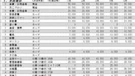 エクセル家計簿