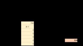 年収から手取り額(可処分所得)を簡易計算エクセル